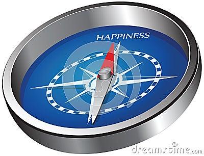 Richting van geluk