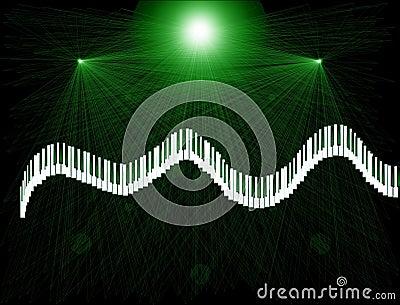 Richtung von Musik