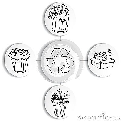 Riciclaggio del diagramma dello scomparto di rifiuti