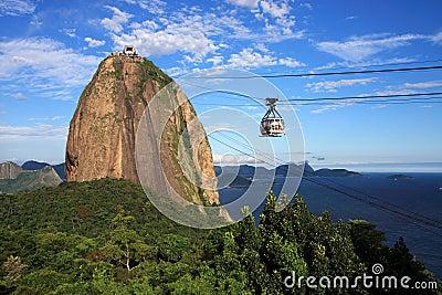 Rio de Janeiro - Pao de Acucar