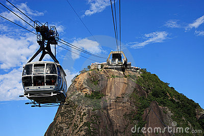 Rio de Janeiro Sugar loaf Mountain
