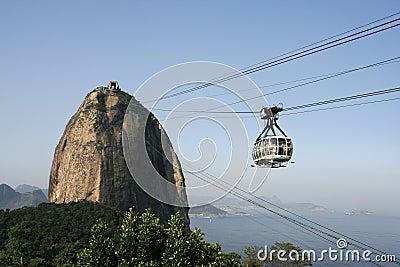 Rio, Sugar Loaf