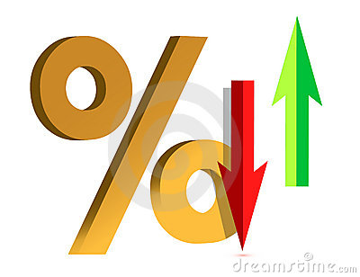 Rise and Fall in Interest with symbol percent