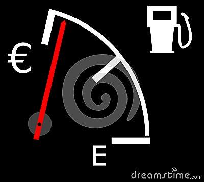 Rising petrol/fuel prices