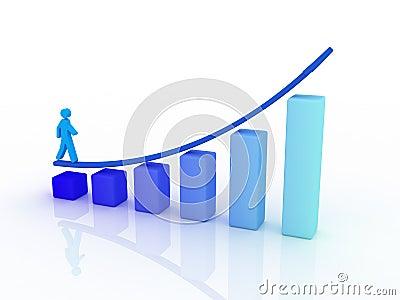 Rising revenue