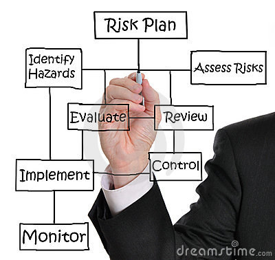 Risk Management Royalty Free Stock Image - Image: 21645266
