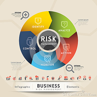 Free Risk Management Concept Diagram Royalty Free Stock Photos - 39158328