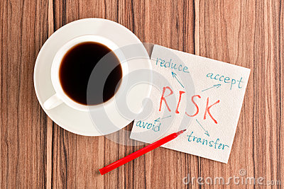 Risk on a napkin