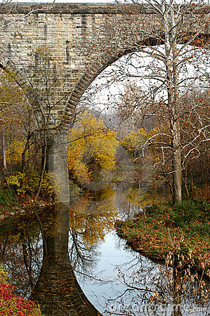 Free River In Lodi Stock Photos - 2443