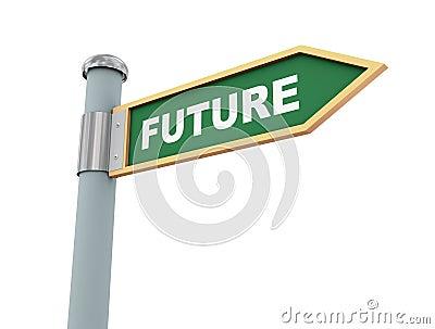 Road sign future