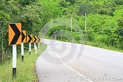 Road Signs warn Drivers