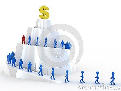Road to money