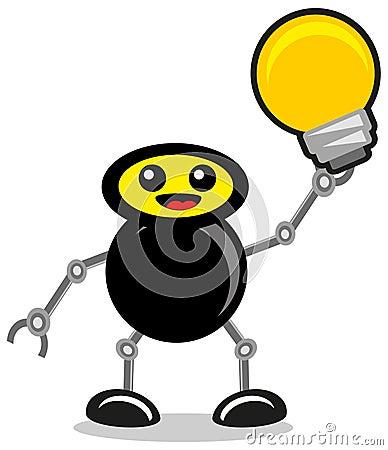 Robot get idea