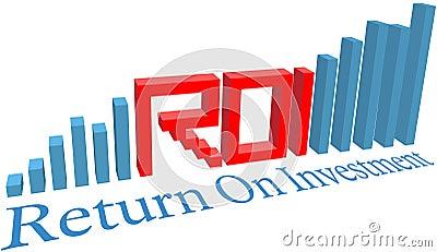 ROI Return on Investment business bar chart
