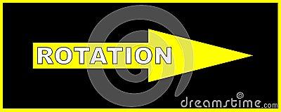Rotation Sign