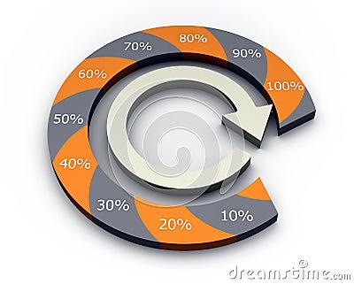 Round Chart