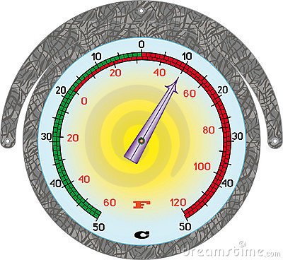 The round iron thermometer