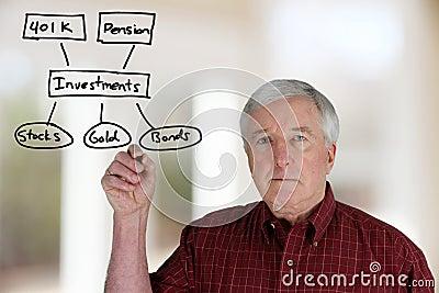Ruhestand-Planung