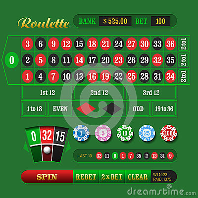 Roulette Auszahlungstabelle
