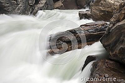 Rushing Water of Yangtze River