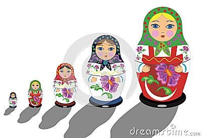 Russische matrioshka