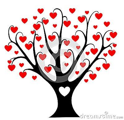 Árvore dos corações.