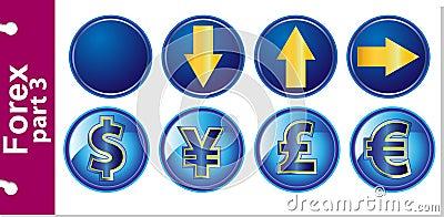 Rynek walutowy część 3