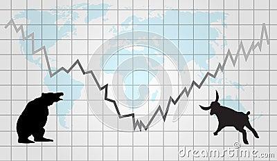 Rynki walutowi lub przyszłości tło