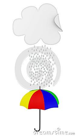 It s raining