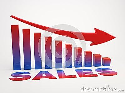 Sales Drop with arrow symbol (concept image)