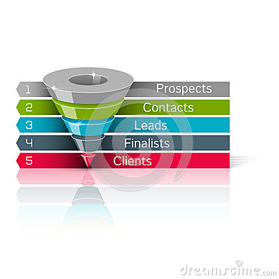 Free Sales Funnel 3d,  Graphics Royalty Free Stock Photography - 45724027