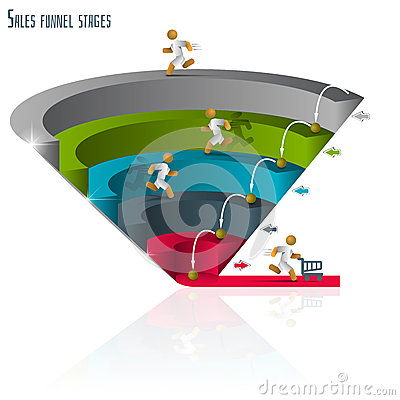 Free Sales Funnel 3d,  Graphics Stock Photography - 45941512
