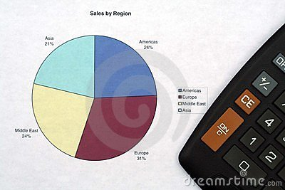 Sales Graph and Calculator