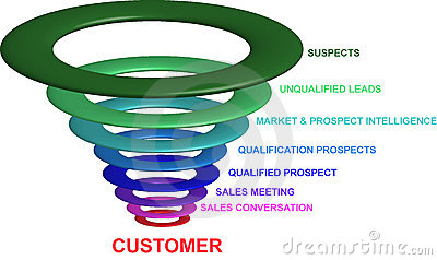 Sales, marketing & business strategy - vector