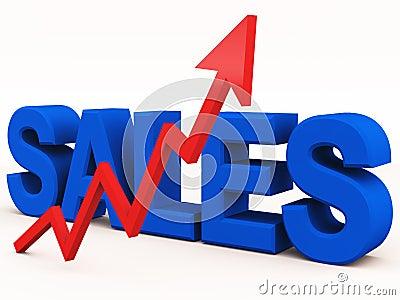 Sales rising