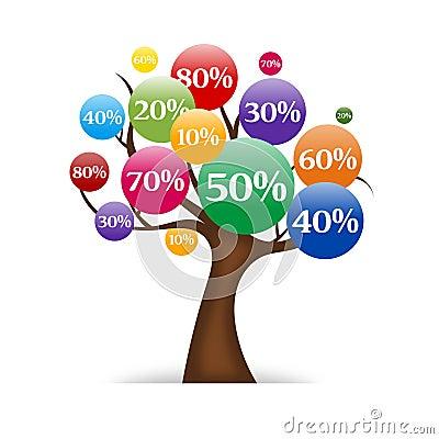 Sales tree