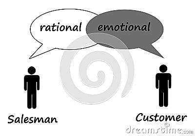 Salesman and customer