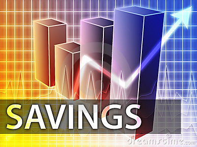 Savings finances