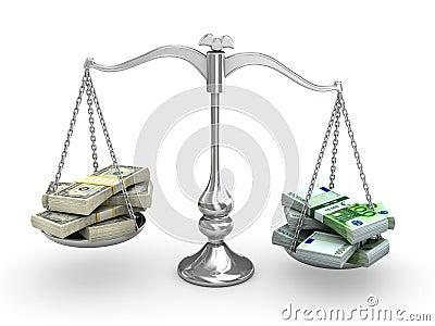 Scale Balance