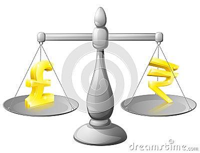 Binary option currency
