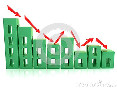Schedule of decline of the green blocks
