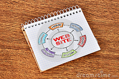 Scheme web site