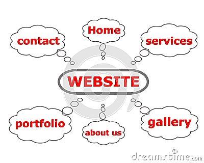 Scheme website