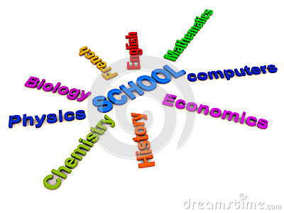 School education words collage