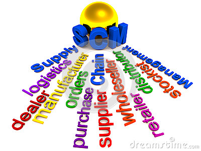 Scm supply chain management