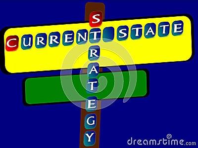 SCR, estratégia, estado atual, exigências & solução ilustração royalty free