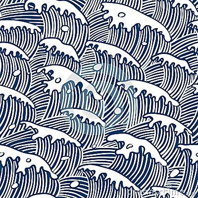 Free Sea Waves (vector Seamless Wallpaper) Stock Photo - 9210260