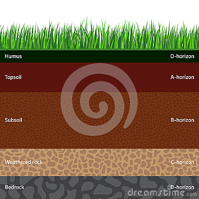 Free Seamless Soil Layers Stock Images - 94067104
