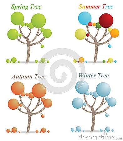 Season Tree s
