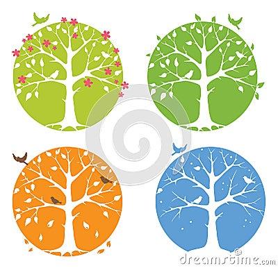 Seasons - the trees